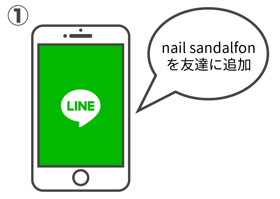 スマートフォンでLINEを起動している写真